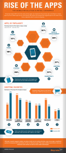 Infographic_Rise_of_the_Apps_03_07_2013